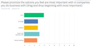bridger - agent survey